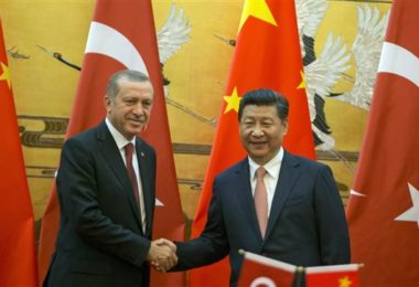 china-turkey